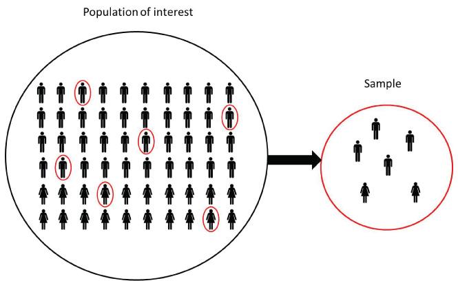 large sample techniques for statistics pdf
