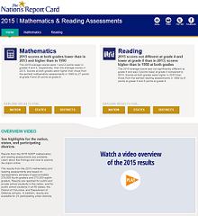 2015 Mathematics and Reading