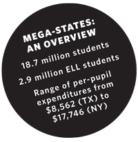 Image of a call-out stating MEGA-STATES: AN OVERVIEW. 18.7 million students. 2.9 million ELL students. Range of per-pupil expenditures from $8,562 (TX) to $17,746 (NY).