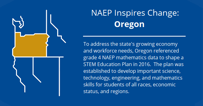 NAEP Inspires Change, Oregon To address the state's growing economy and workforce needs, Oregon referenced grade 4 NAEP mathematics data to shape a STEM Education Plan in 2016. This plan was established to develop important science, technology, engineering, and mathematics skills for students of all races, economic status, and regions.