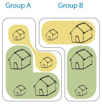 Step 2. Classify schools into groups.