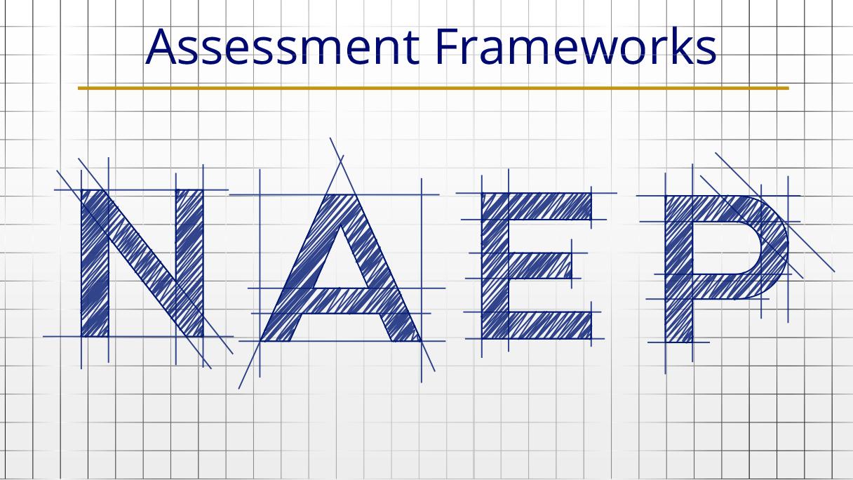 Naep assessments assessment frameworks assessment frameworks image blueprint design tools malvernweather Gallery