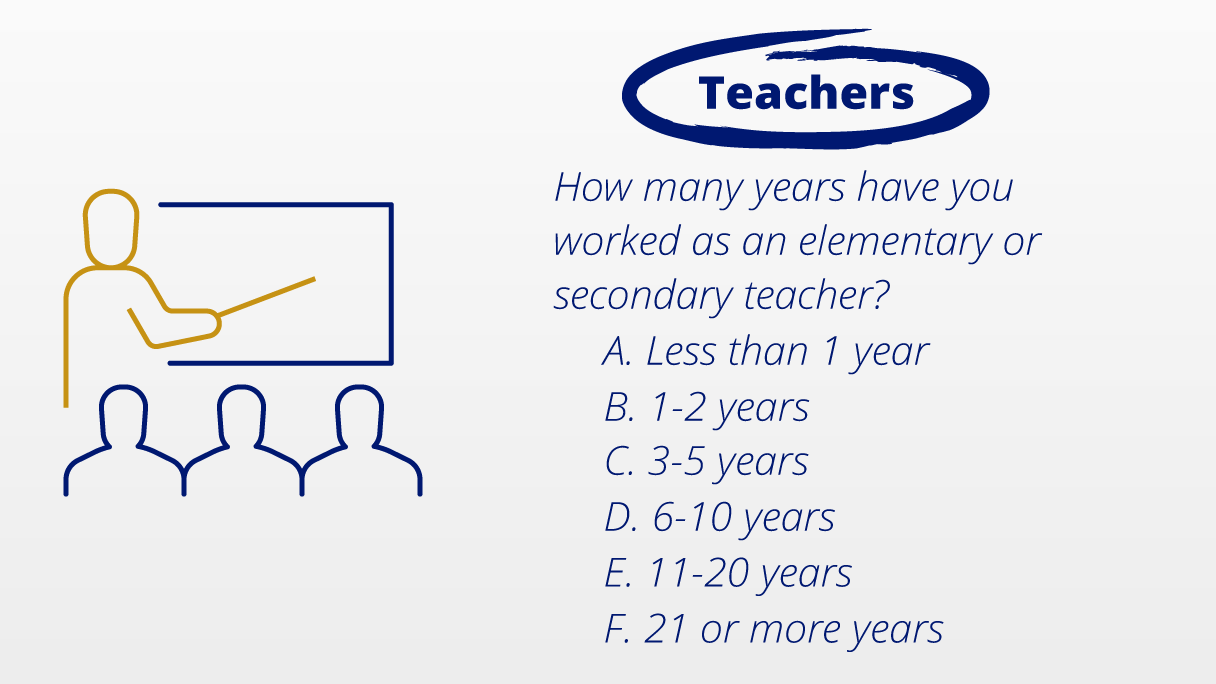 Teachers. How many years have you worked as an elementary or secondary teacher? A. Less than 1 year B. 1-2 years C. 3-5 years D. 6-10 years. E. 11-20 years F. 21 or more years.