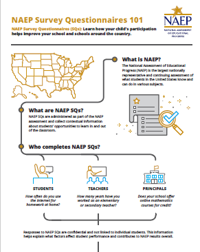 Thumbnail image of the NAEP Survey Questionnaires Infographic PDF