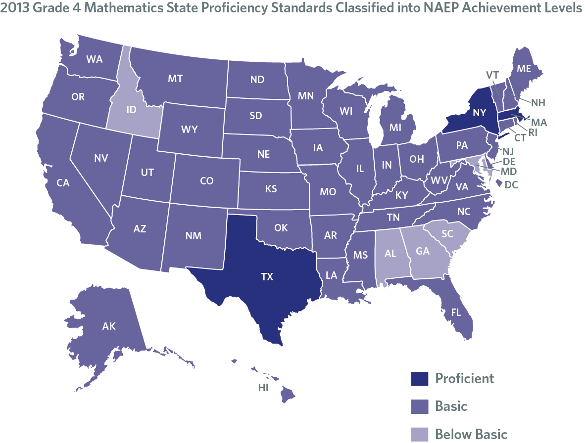 2013 Grade 4 Mathematics State Proficiency Standards Classified into NAEP Achievement Levels