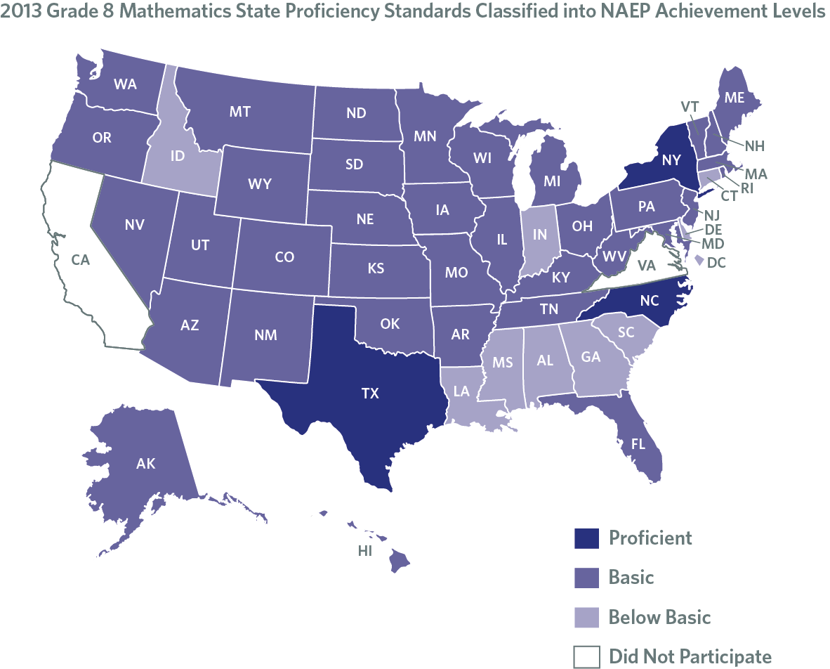 2013 Grade 8 Mathematics State Proficiency Standards Classified into NAEP Achievement Levels