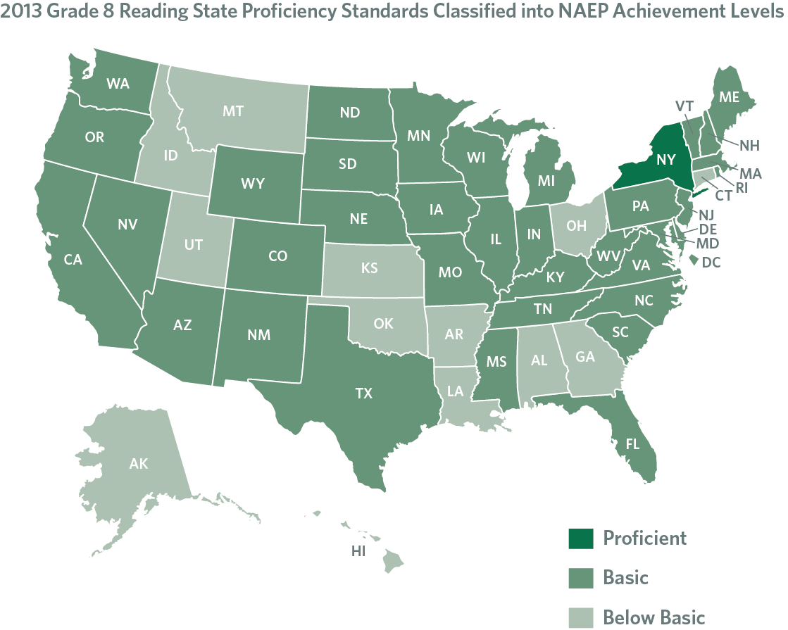 2013 Grade 8 Reading State Proficiency Standards Classified into NAEP Achievement Levels