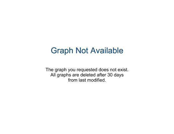[Image: graphwrite.aspx?ID=2e32da38359740e580cc6...p;file=png]