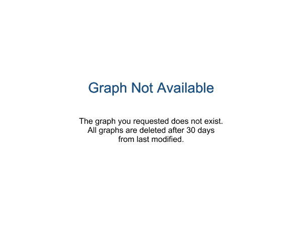 The exercising graph 60 minutes of exercise the exercising graph ccuart Choice Image